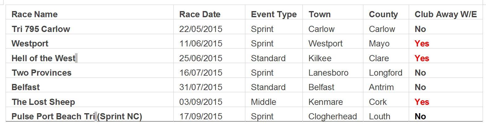 NS Races